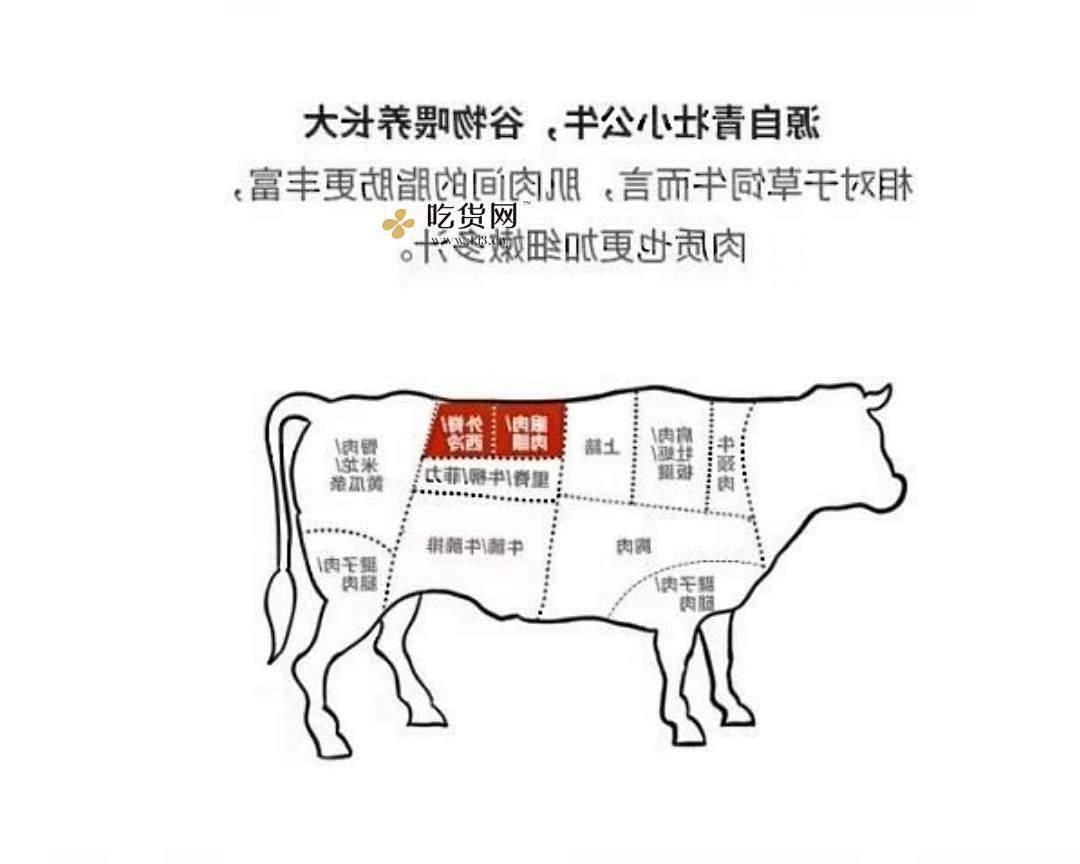 【家常煎牛排】🐄🐄🐮的做法 步骤11