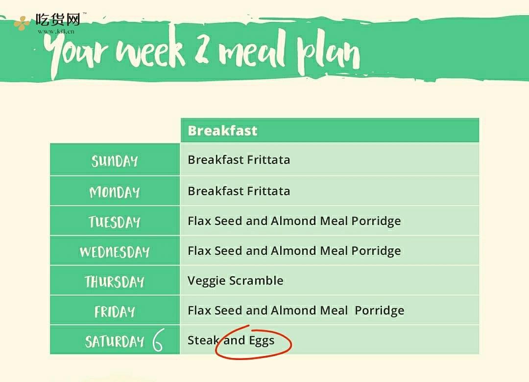 30天饮食挑战丨早餐丨牛排鸡蛋的做法 步骤4